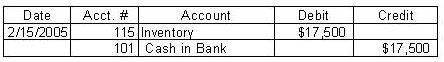 Bookkeeping Methods